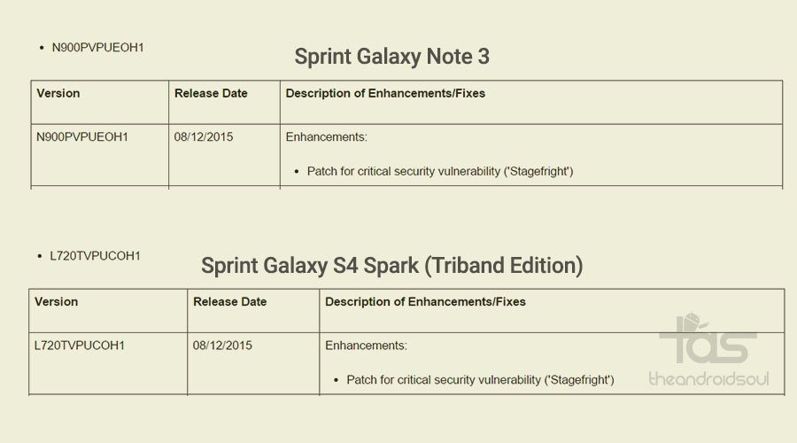 Sprint Note 3 and S4 Spark Update
