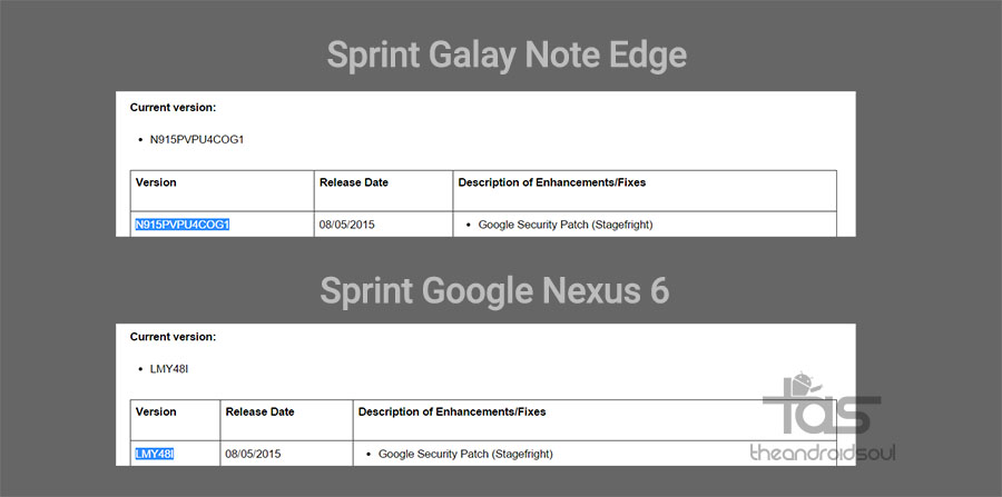 sprint galaxy note edge and nexus 6 update