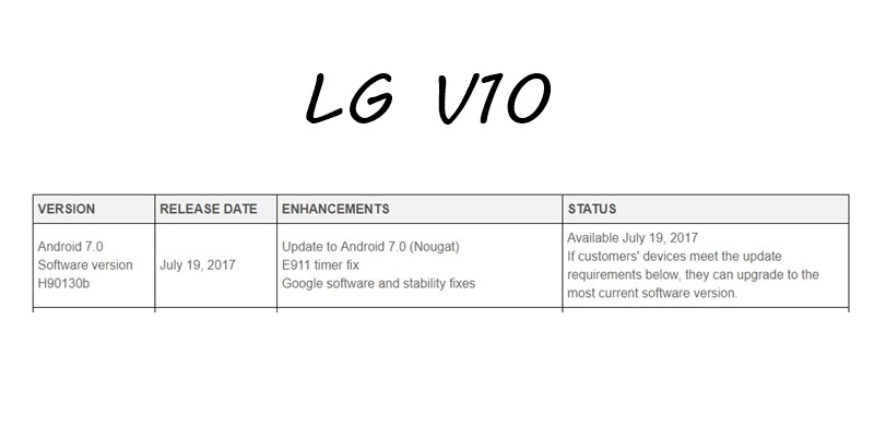 Android 7.0 Nougat update for T-Mobile LG V10 released