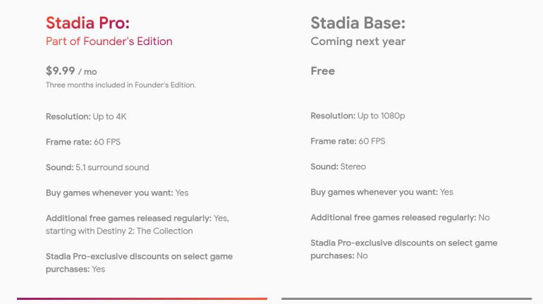 Google Stadia Base and Stadia Pro