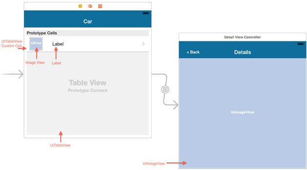 user interface to story board