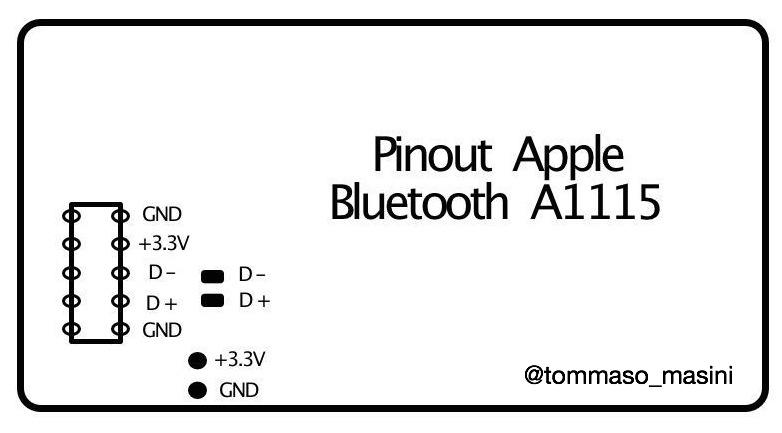 Esclusivo: come abilitare Handoff di OS X Yosemite su un