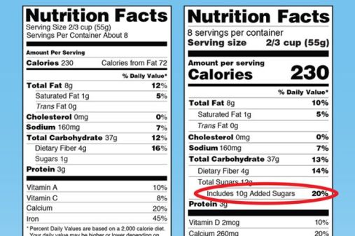 new FDA nutrition label, nutrition labels, added sugars