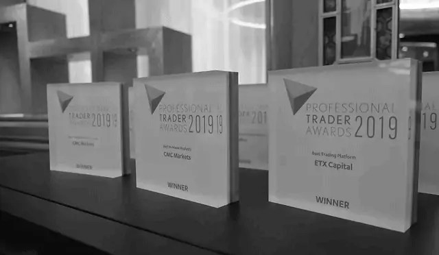 Professional Trader Awards