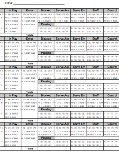 Training stats recorder sheets also the art of coaching volleyball rh theartofcoachingvolleyball