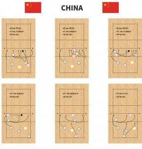 Rio_USA-v-China