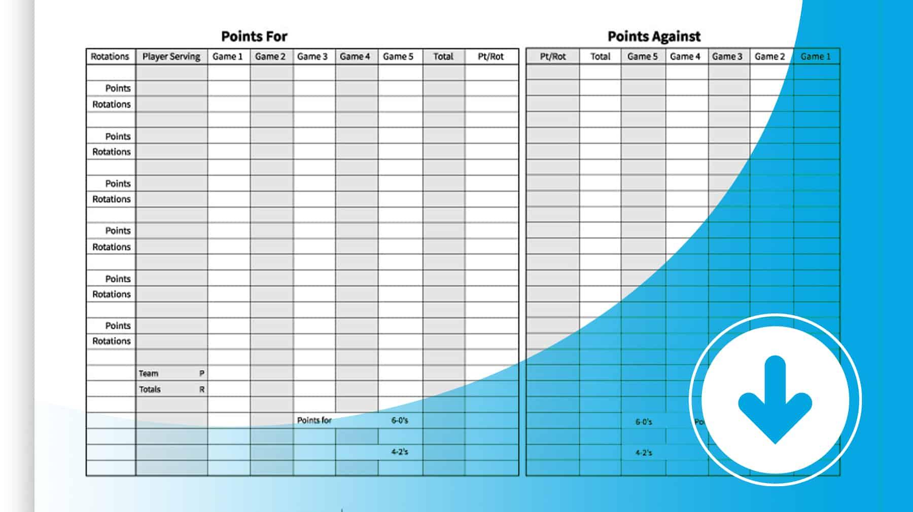 Points Per Rotation Worksheet