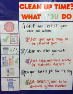 Clean up also how to curb questions and empower students with anchor charts the rh theartofed