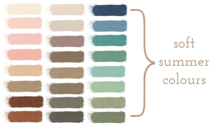 "colour palette for ""soft summer"" season"