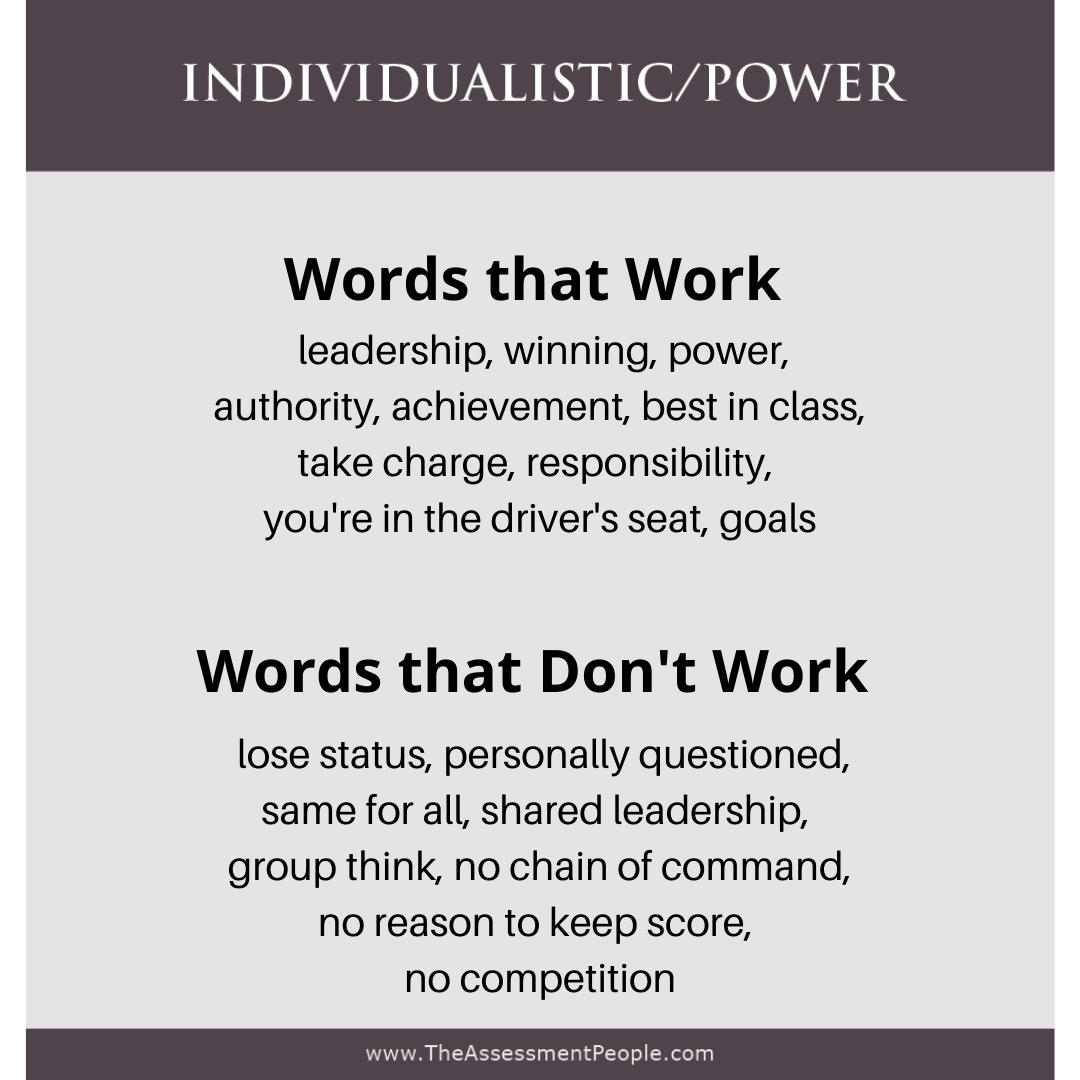Motivators Individualistic Words