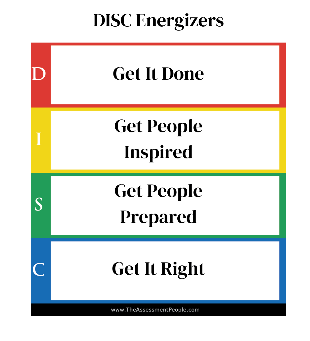 DISC Energizers