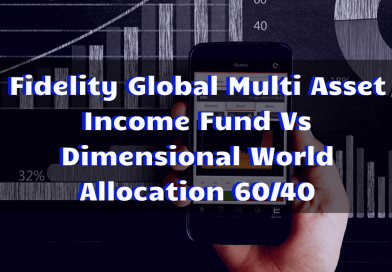 Fidelity Global Multi Asset Income Fund Vs Dimensional World Allocation 60/40