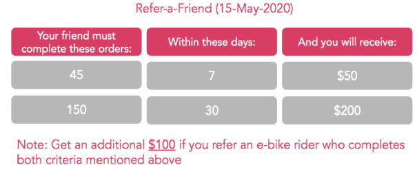 Foodpanda refer a friend