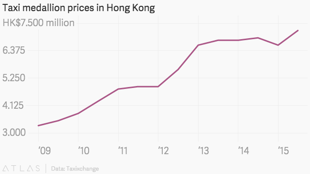 Hong Kong's raid on Uber comes right in the thick of the