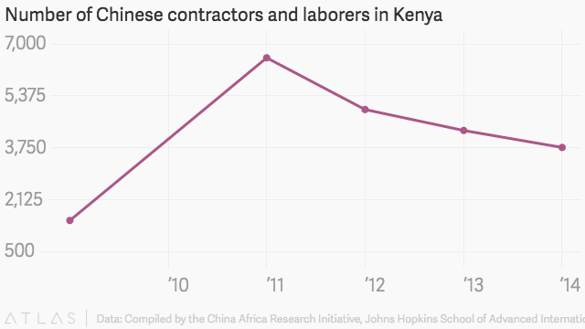 The worst thing about Kenya's new power plant isn't that