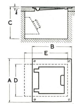 Equipment Detail