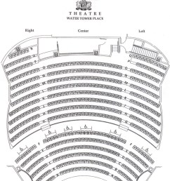 drury lane water tower seating chart [ 800 x 1077 Pixel ]