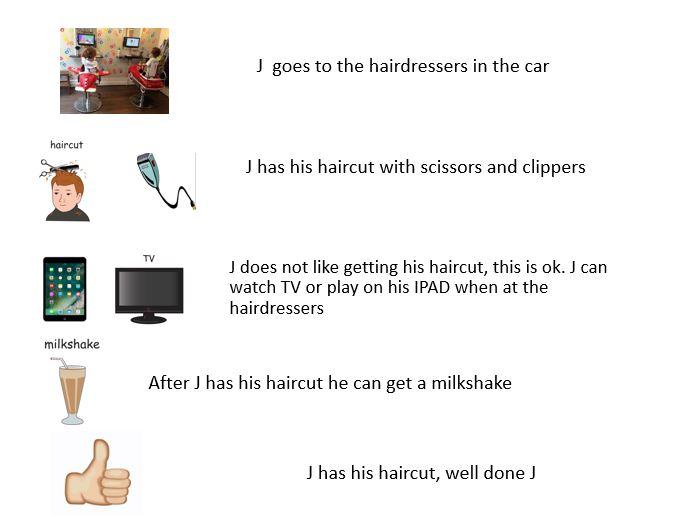 Haircut social story