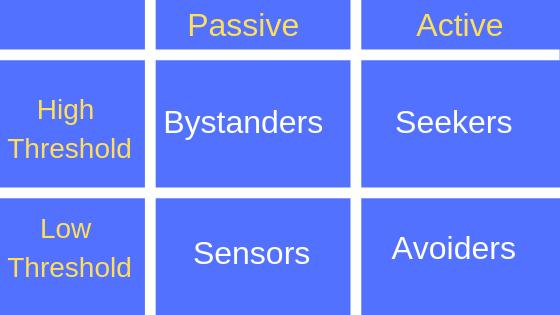 autism sensory strategies