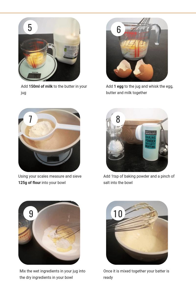 pancake guide