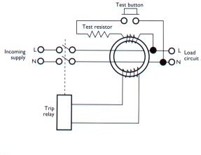 Residual-current-device-VSD