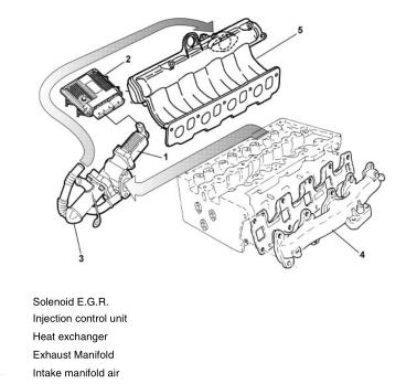 Fiat Punto Bonnet Catch Diagram The FIAT Car