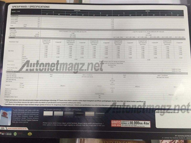 spesifikasi all new kijang innova reborn camry pantip toyota crysta launched priced rs 13 83 lacs the brosur jpg