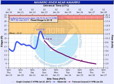 Mendocino County Today: Monday, Jan. 23, 2017 – Anderson ...