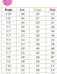 Average hand size your resource for palm and finger length averages also rh theaveragebody