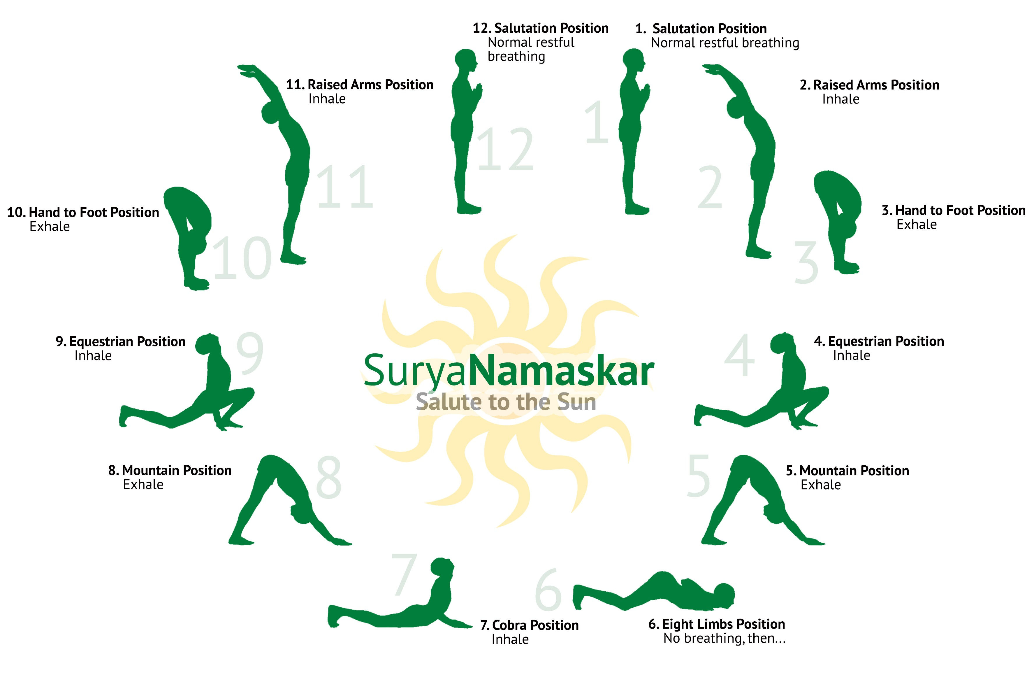 10 yoga poses for healthy life