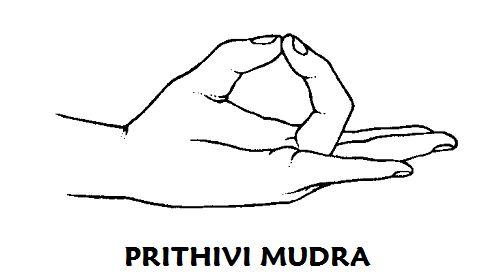 Prithivi Mudra