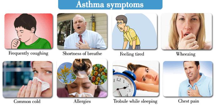asthma-symptoms