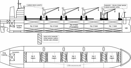 charlotte doyle ship diagram 2007 hayabusa wiring schematic | get free image about