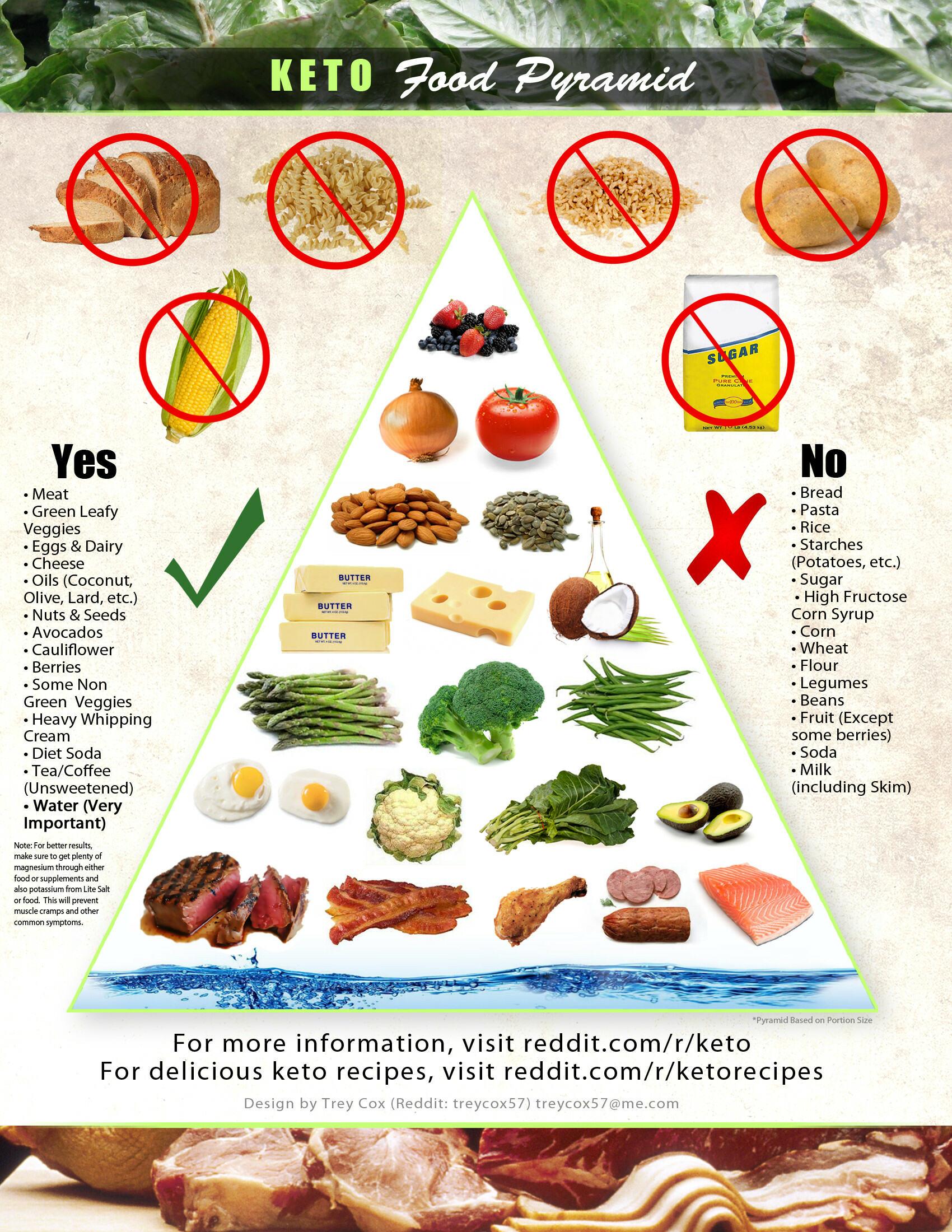 rice diet weight loss testimonials