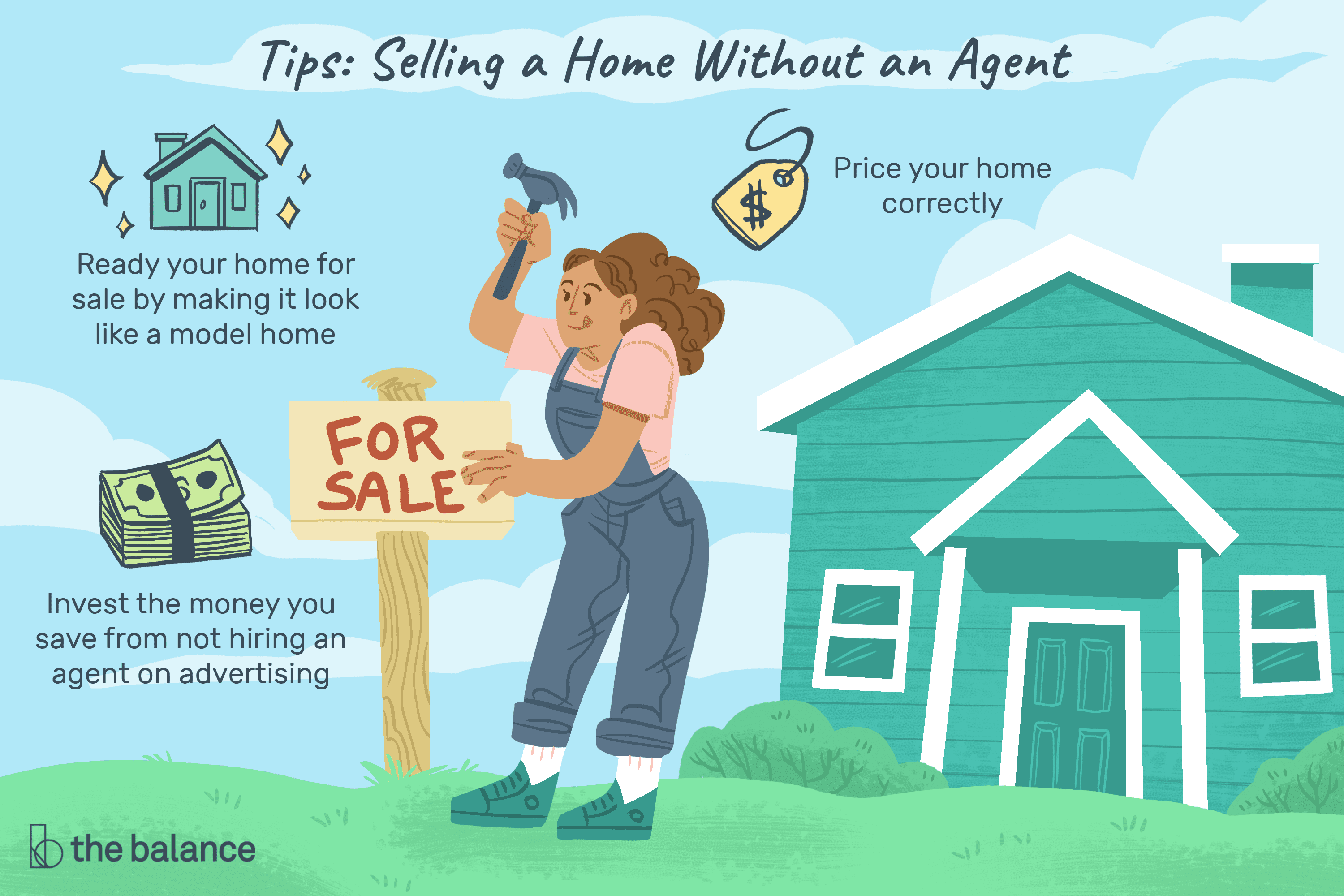 How To Sell A Home As A For Sale By Owner