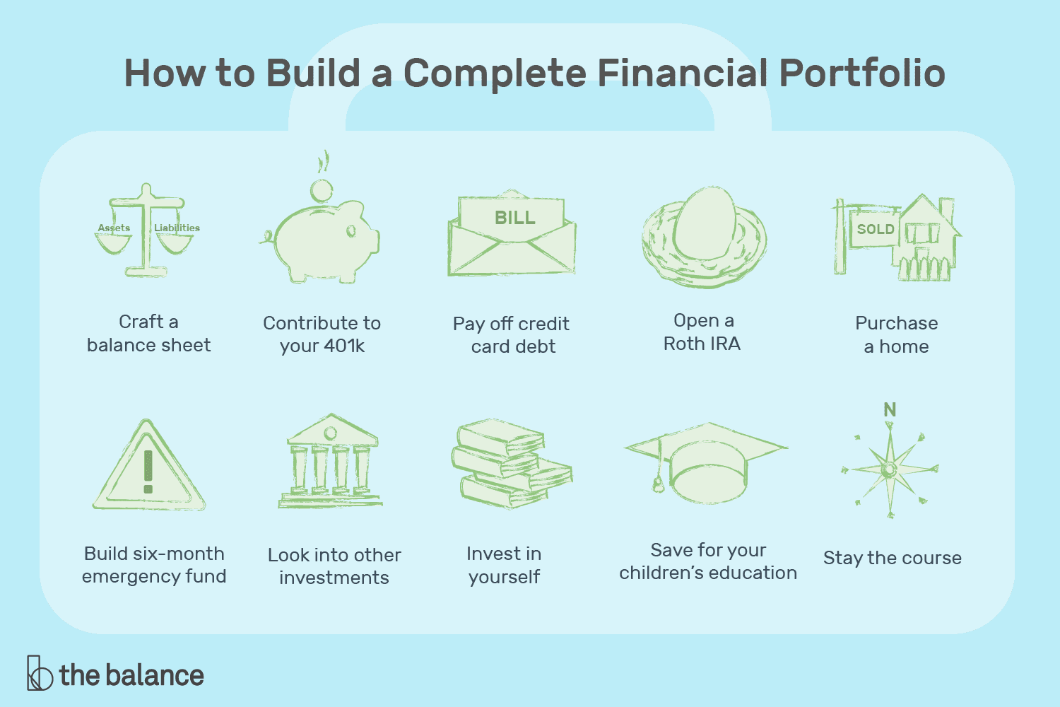 Steps To Building A Complete Financial Portfolio