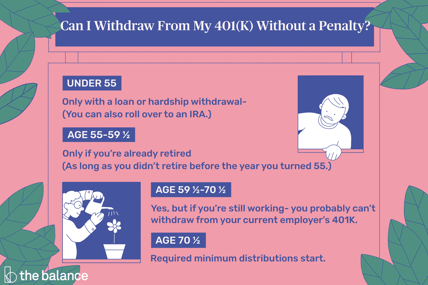 At What Age Can I Withdraw Funds From My 401 K Plan