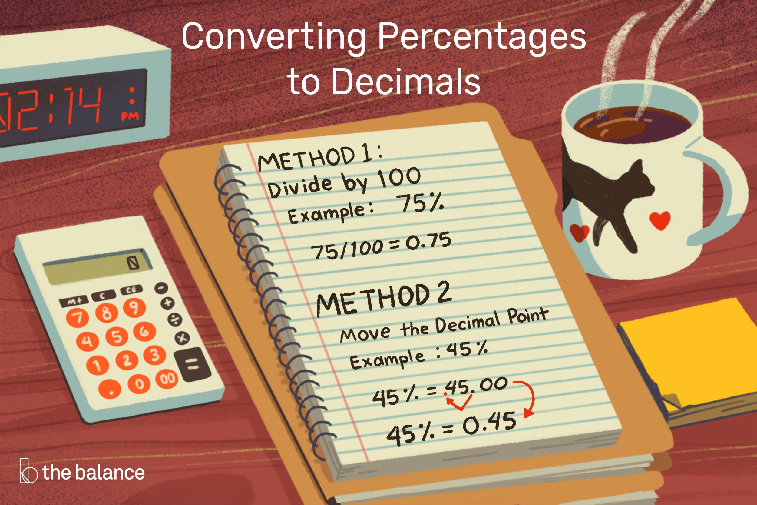 how to convert percentages