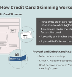 use case diagram for credit card processing [ 1500 x 1000 Pixel ]