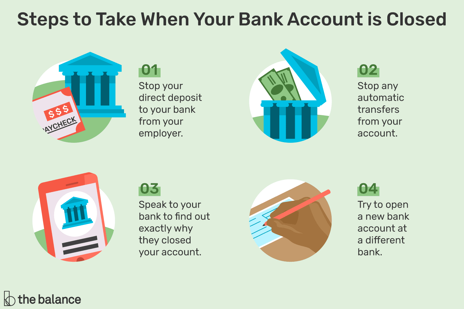 What To Do When Your Bank Closes Your Account