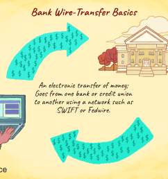 how wire transfers work sending and receiving [ 3000 x 2000 Pixel ]