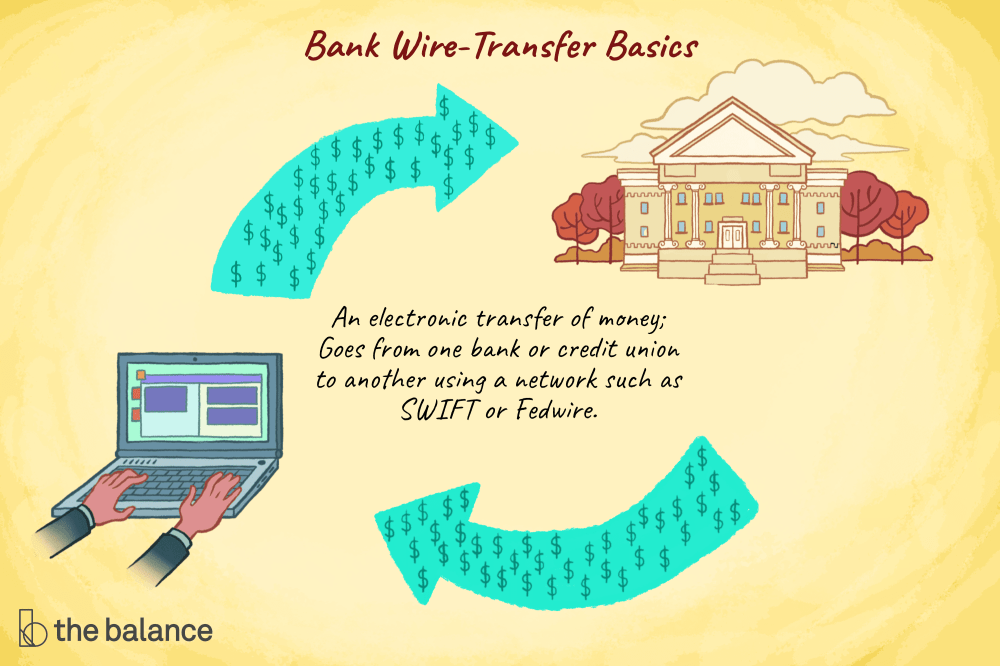 medium resolution of how wire transfers work sending and receiving