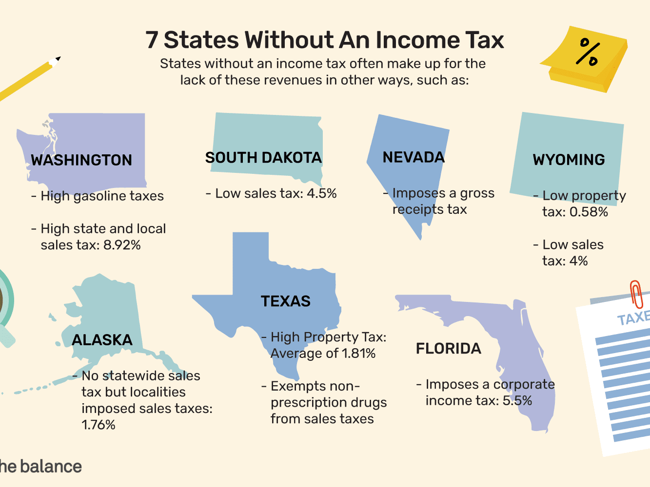 South Carolina Withholding Tax Tables