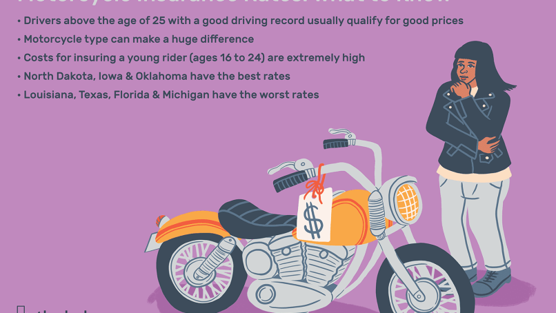 Average Motorcycle Insurance Cost