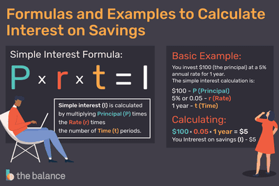 formulas and examples to