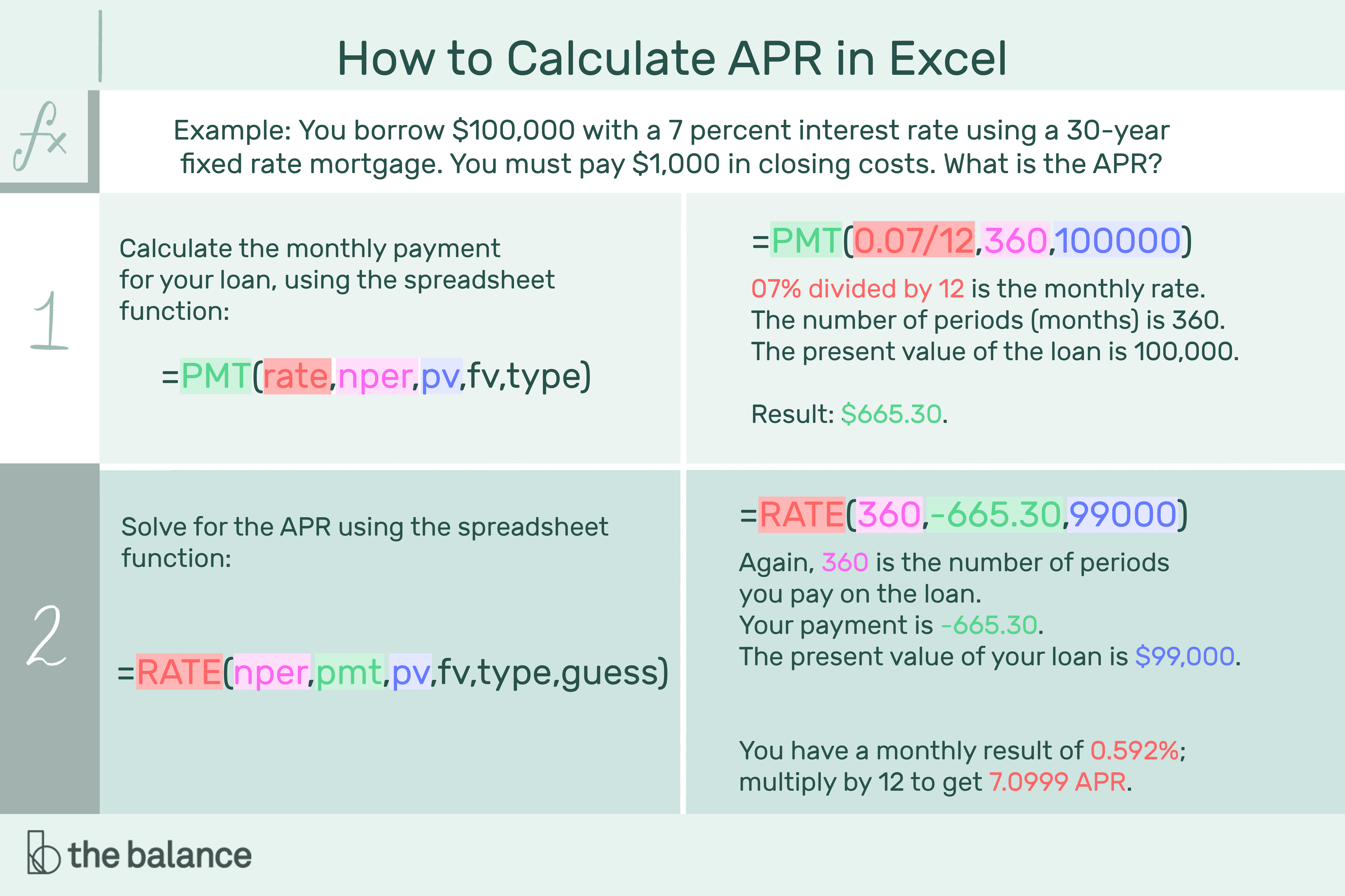 how to calculate annual
