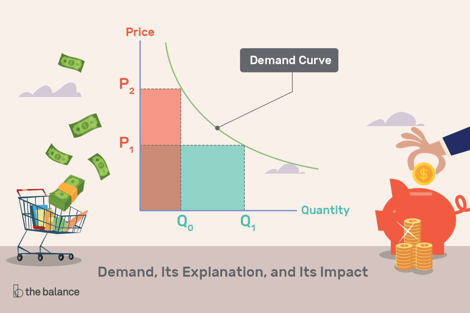 hight resolution of elasticity of demand