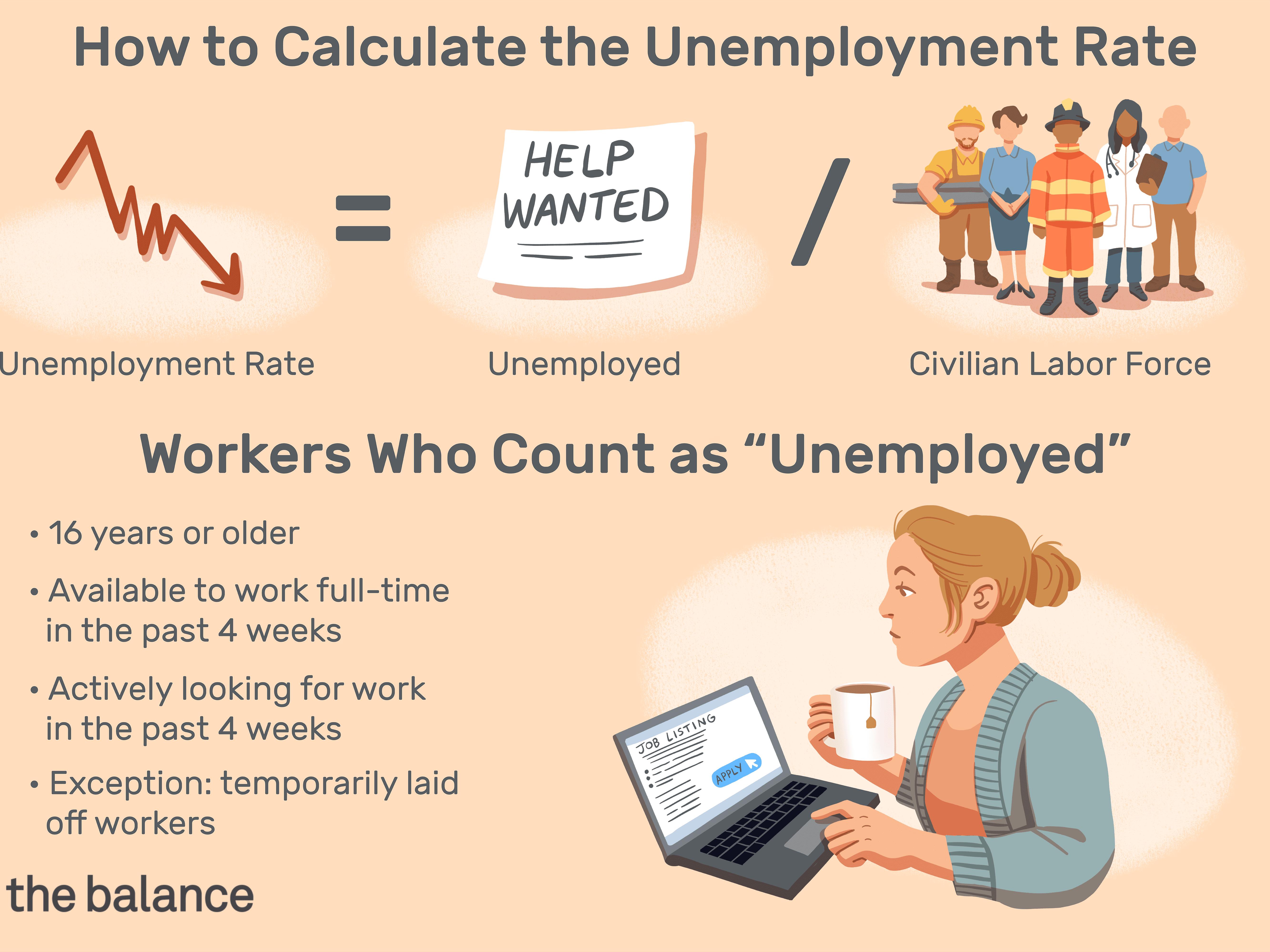 Unemployment Insurance If I Quit My Job