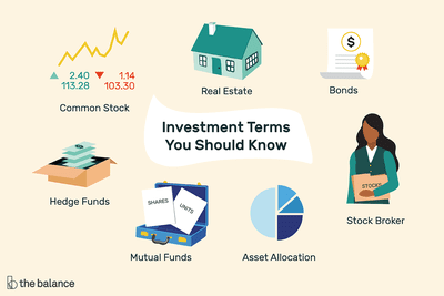 investment terms everyone should