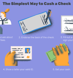 how to cash a check [ 2250 x 1500 Pixel ]